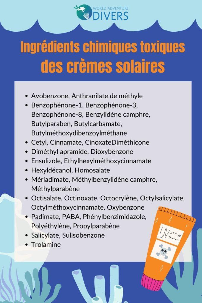 liste ingrédients chimiques toxiques cremes solaires